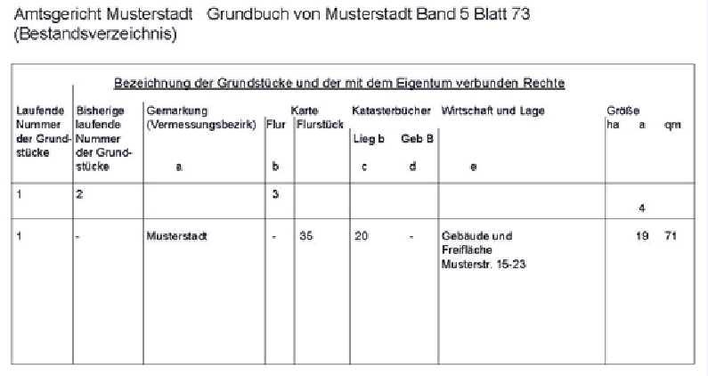 Grundbuch 1 Abteilung