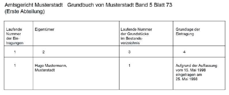 Grundbuch Bestandsverzeichnis